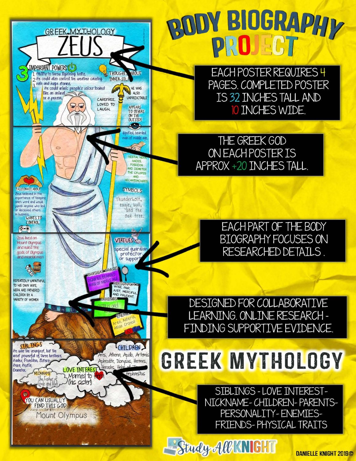 Greek Gods And Goddesses Art Projects
