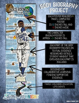 Jackie Robinson Sports Biography African American Baseball Player NEW POSTER